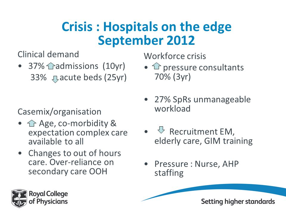 Crisis : Hospitals on the edge September 2012