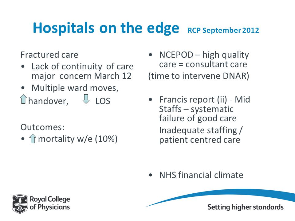 Hospitals on the edge RCP September 2012