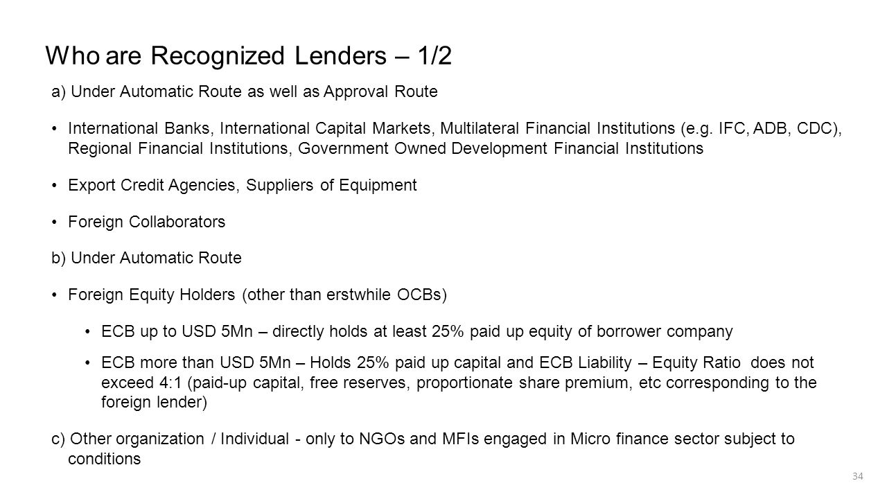Who are Recognized Lenders – 1/2