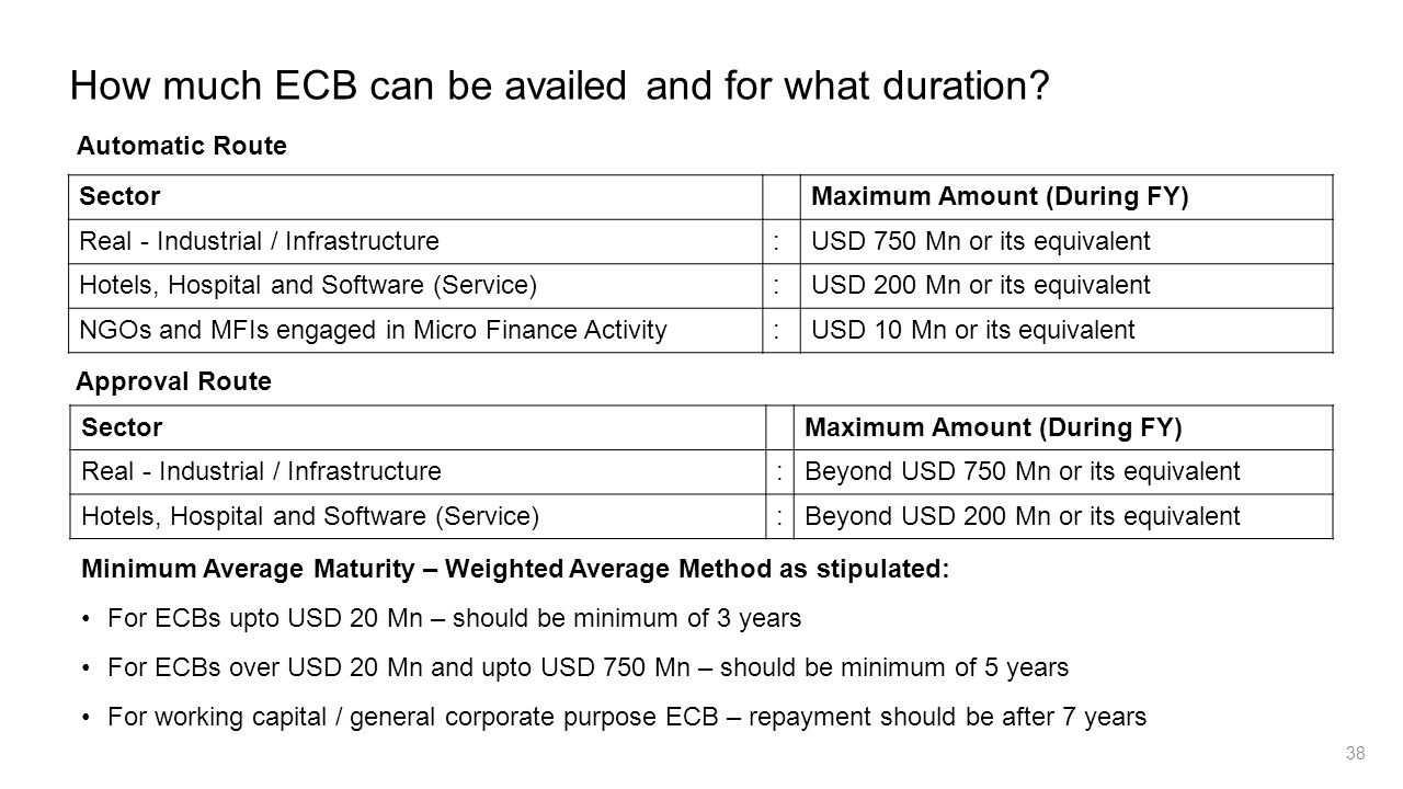 How much ECB can be availed and for what duration