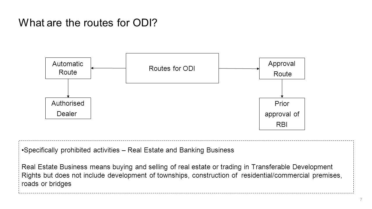 What are the routes for ODI