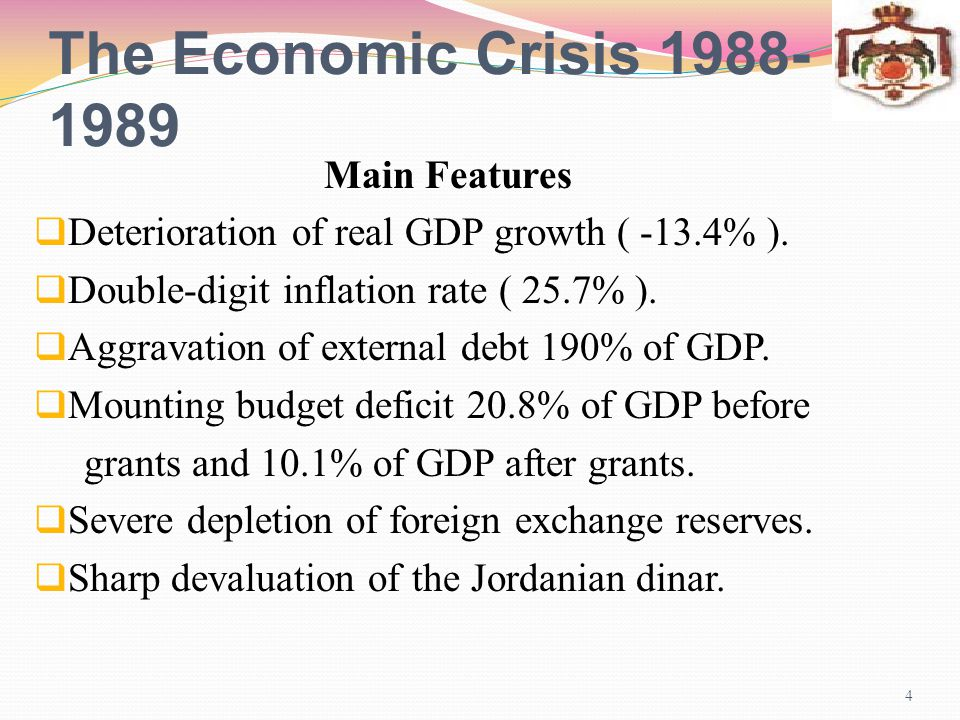 The Economic Crisis 1988-1989 Main Features