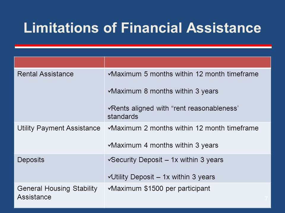Limitations of Financial Assistance