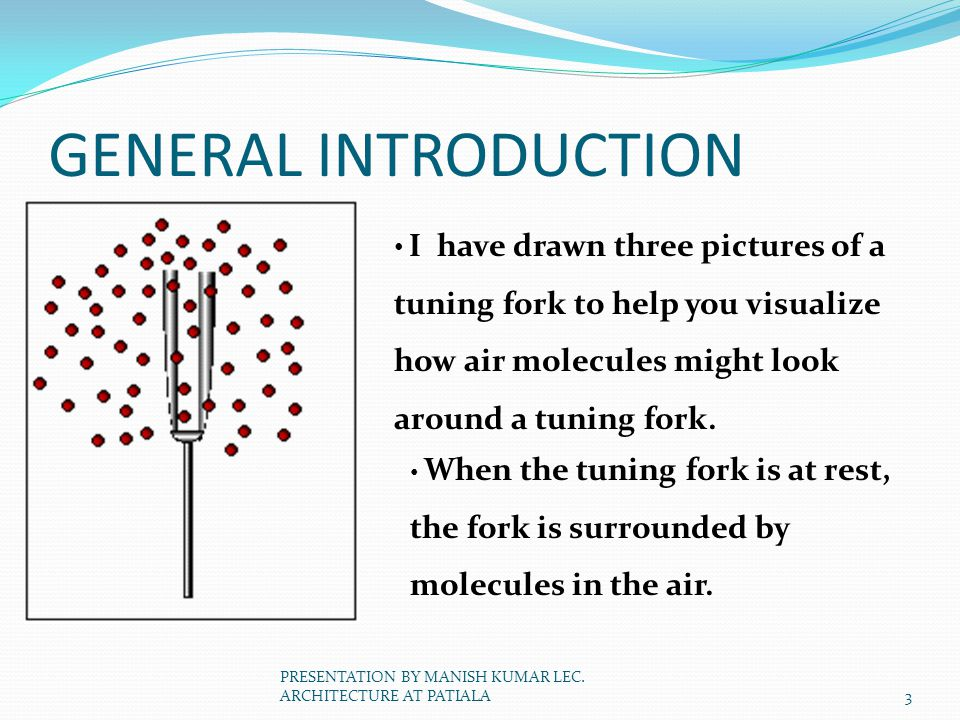GENERAL INTRODUCTION I have drawn three pictures of a tuning fork to help you visualize how air molecules might look around a tuning fork.