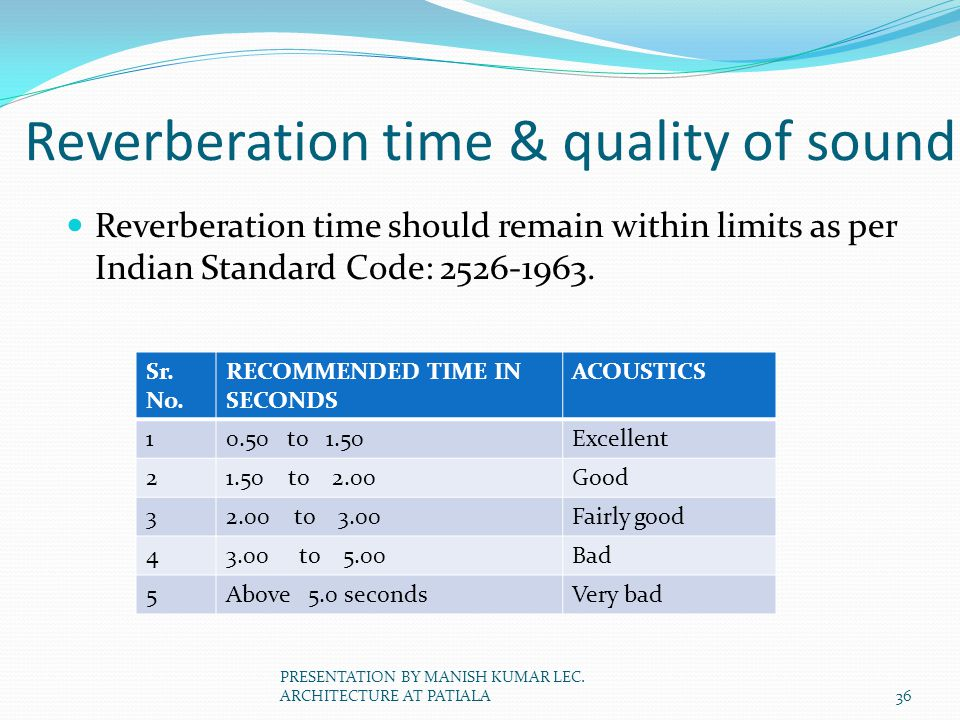 Reverberation time & quality of sound