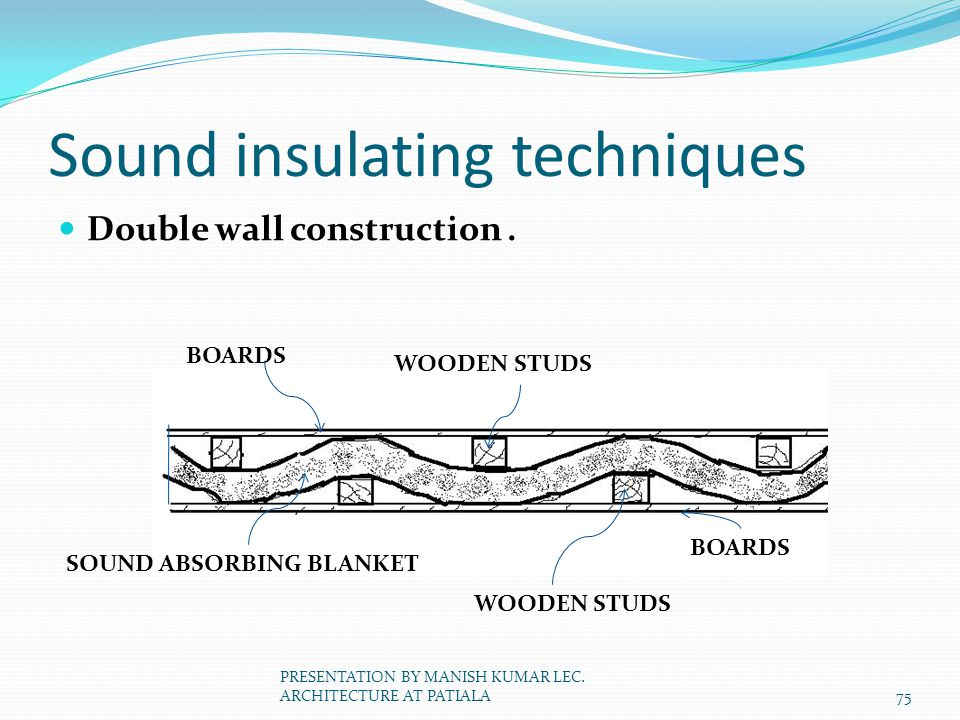Sound insulating techniques