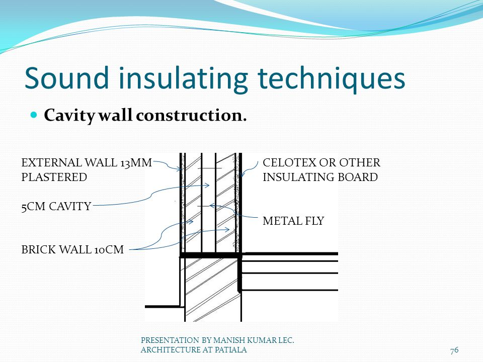 Acoustics And Sound Insulation Ppt Video Online Download