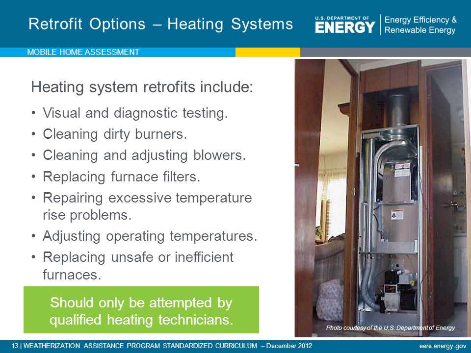 Retrofit Options – Heating Systems