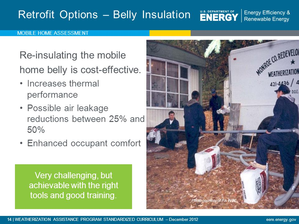 Retrofit Options – Belly Insulation