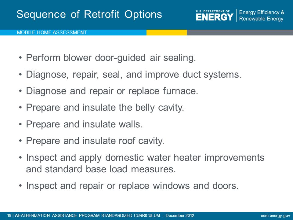 Sequence of Retrofit Options