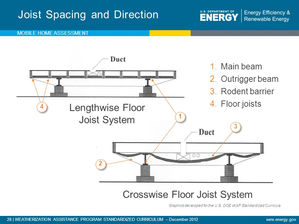 Joist Spacing and Direction