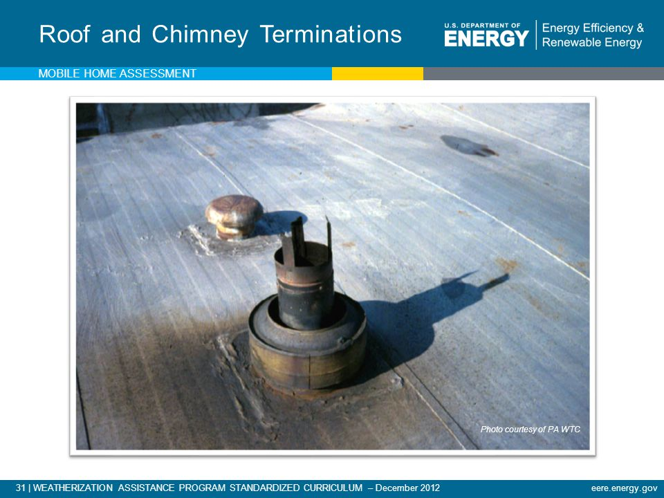 Roof and Chimney Terminations