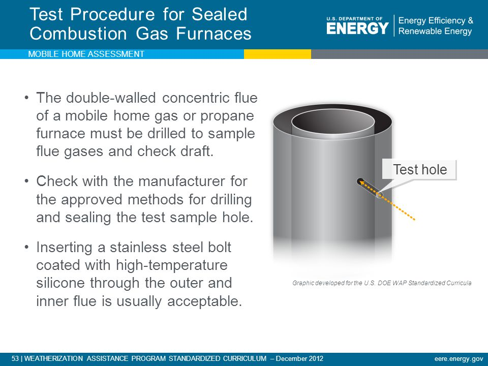 Test Procedure for Sealed Combustion Gas Furnaces