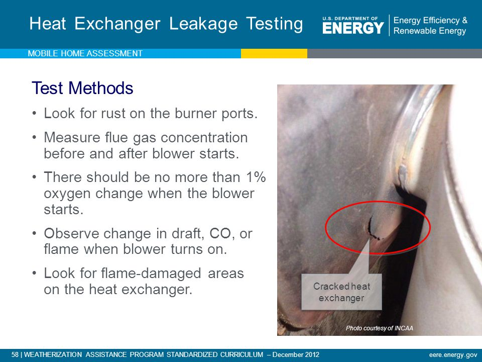 Heat Exchanger Leakage Testing