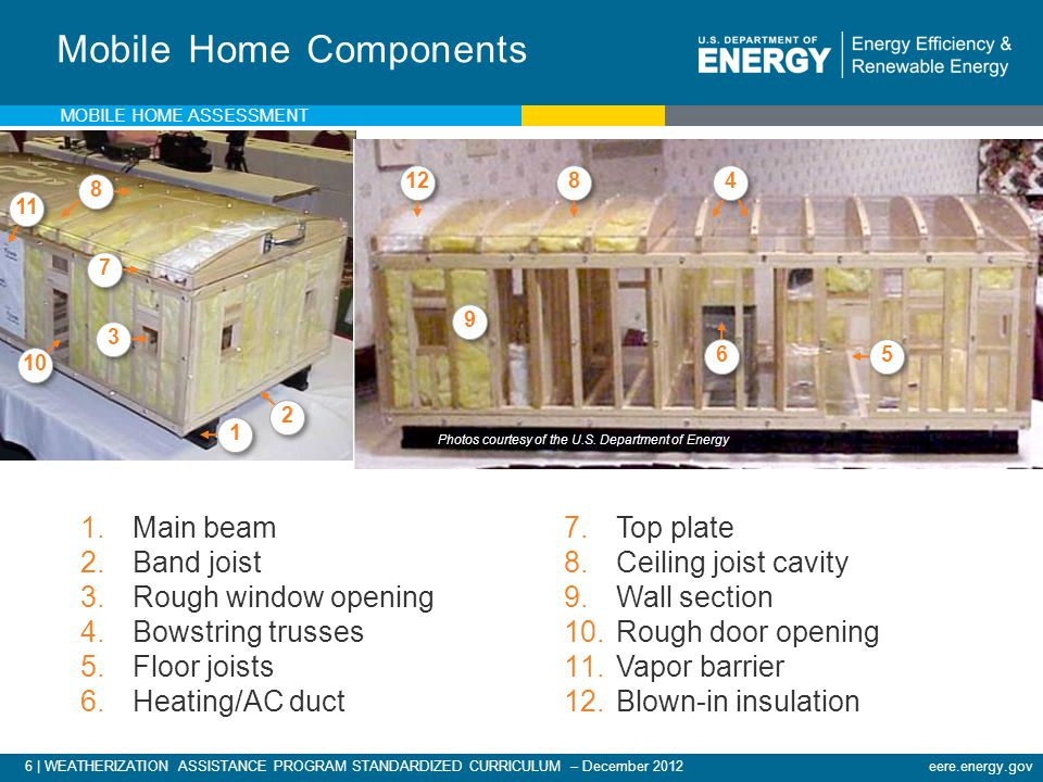 Mobile Home Components
