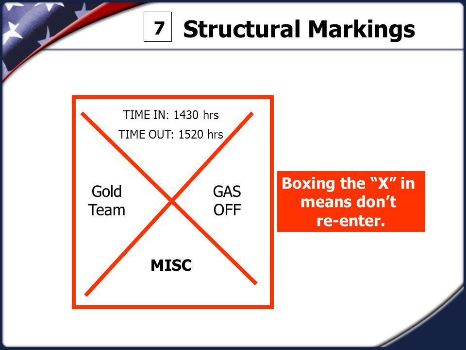 Structural Markings 7 Boxing the X in means don't re-enter.