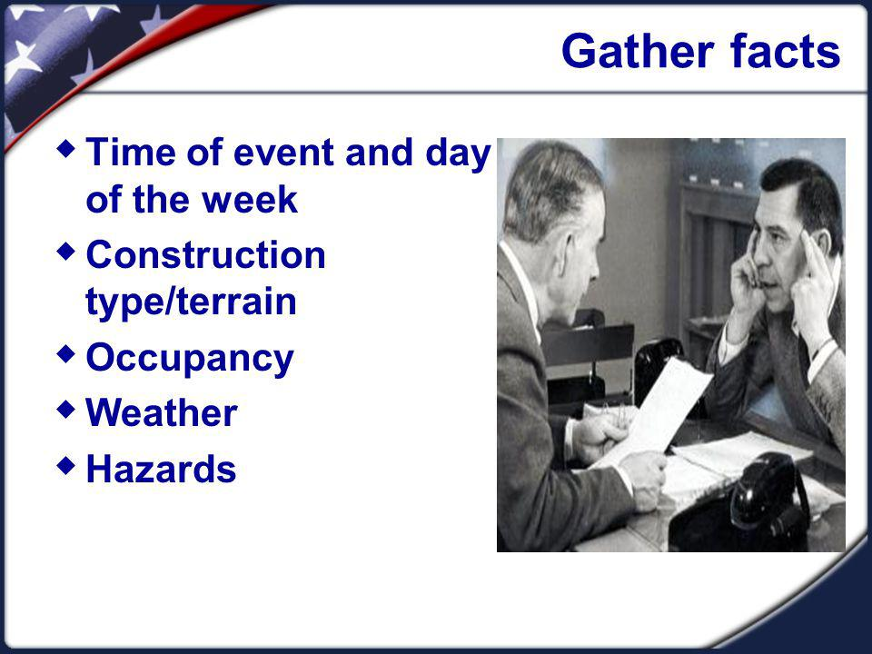 Gather facts Time of event and day of the week