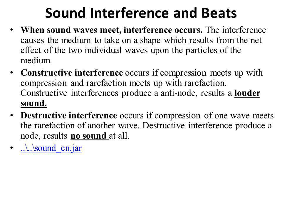 Sound Interference and Beats