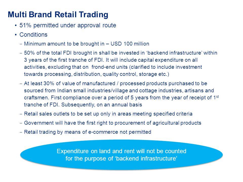 Multi Brand Retail Trading