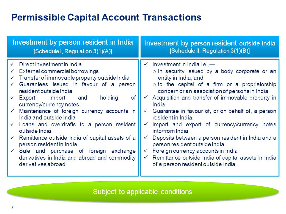 Permissible Capital Account Transactions