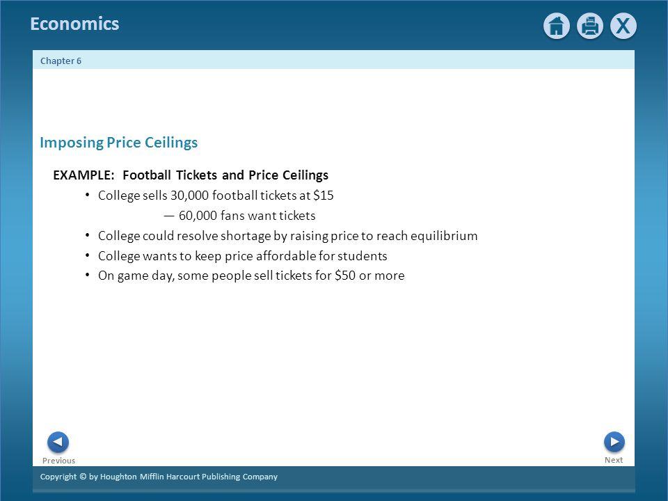 Imposing Price Ceilings