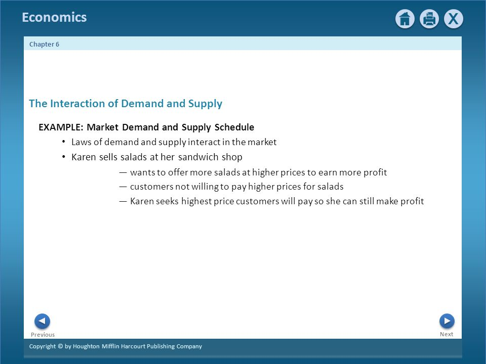 The Interaction of Demand and Supply
