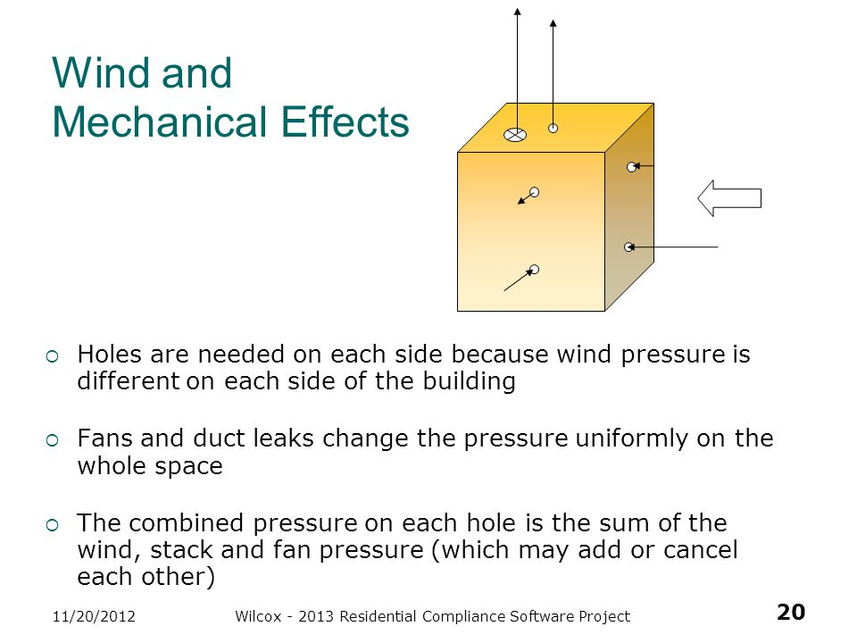 Wind and Mechanical Effects