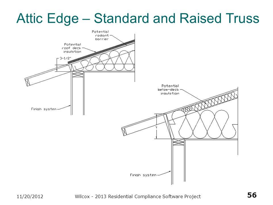 Attic Edge – Standard and Raised Truss