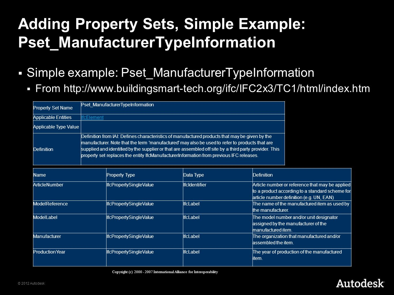 Adding Property Sets, Simple Example: Pset_ManufacturerTypeInformation