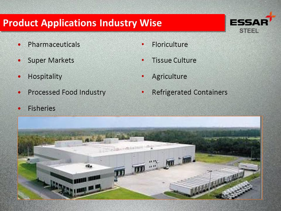 Product Applications Industry Wise