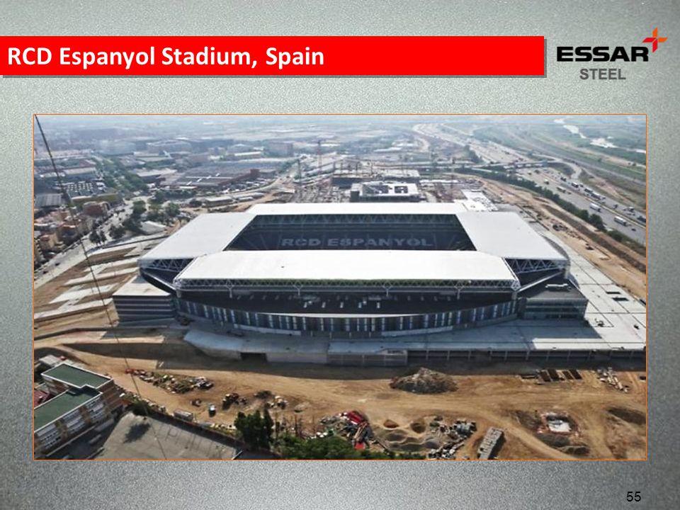 RCD Espanyol Stadium, Spain