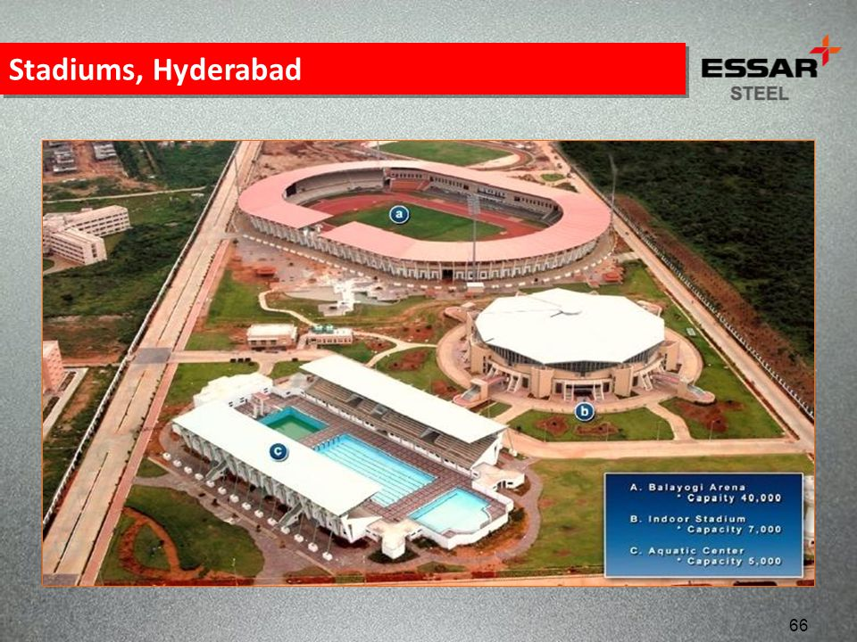 Stadiums, Hyderabad