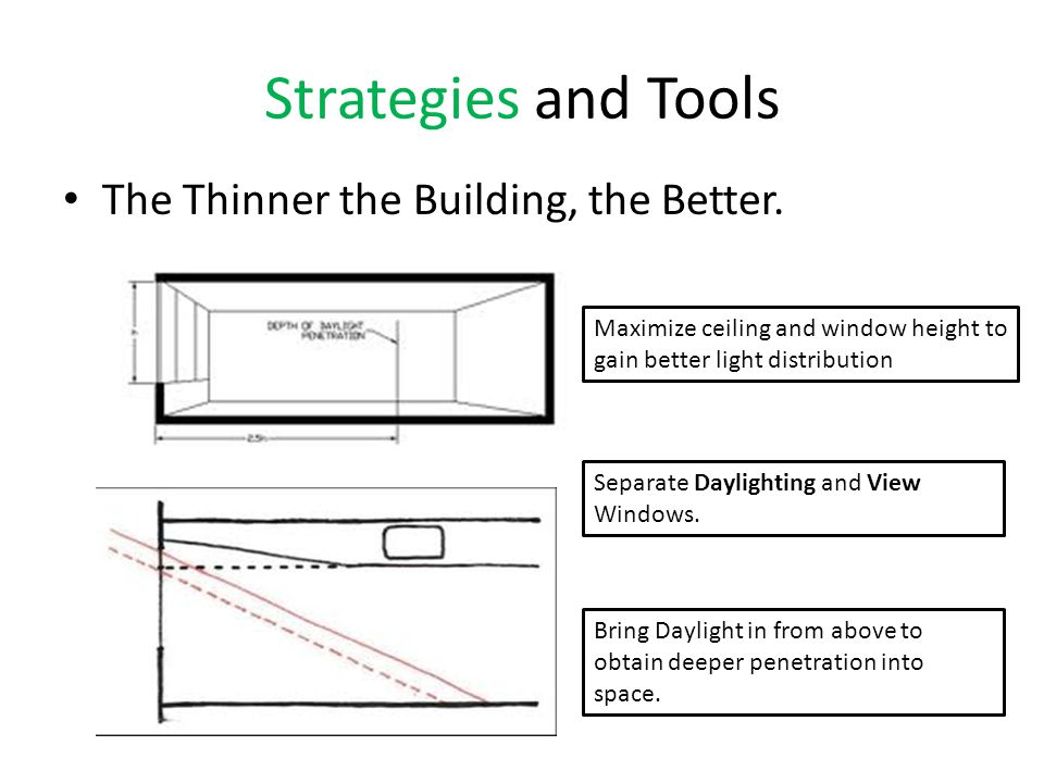 Strategies and Tools The Thinner the Building, the Better.