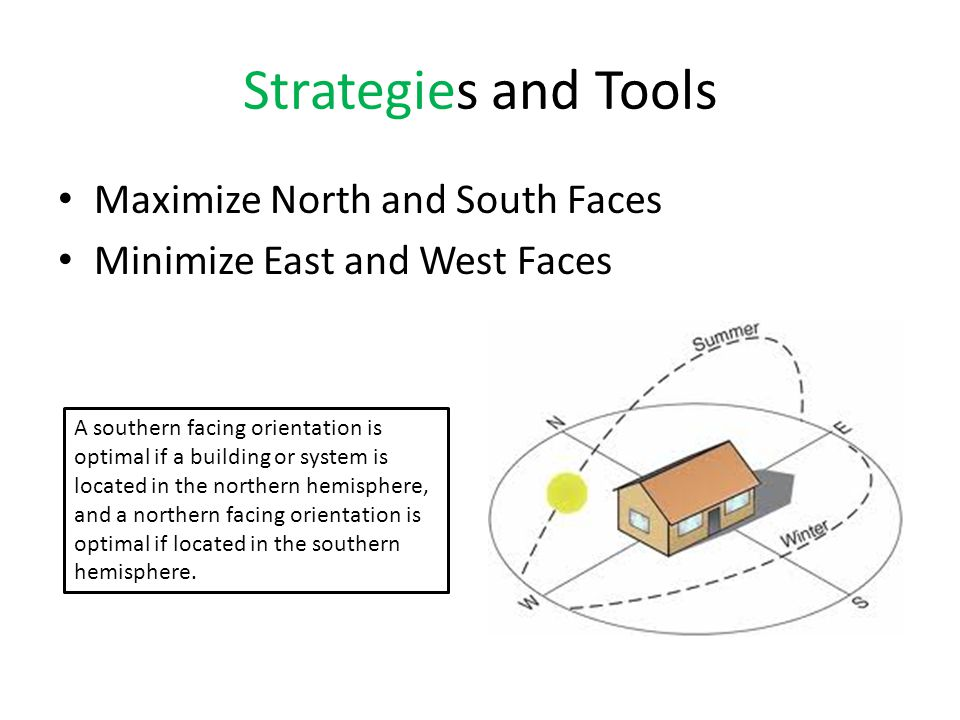 Strategies and Tools Maximize North and South Faces