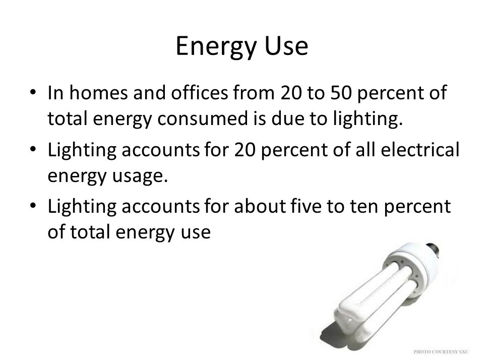 Energy Use In homes and offices from 20 to 50 percent of total energy consumed is due to lighting.