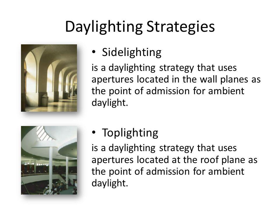 Daylighting Strategies