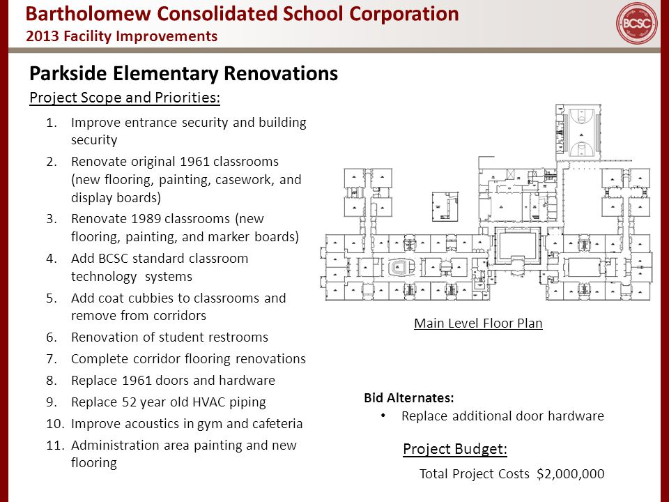 Parkside Elementary Renovations