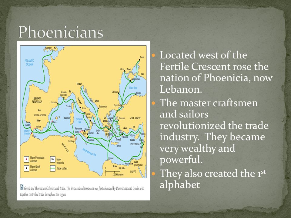 Phoenicians Located west of the Fertile Crescent rose the nation of Phoenicia, now Lebanon.