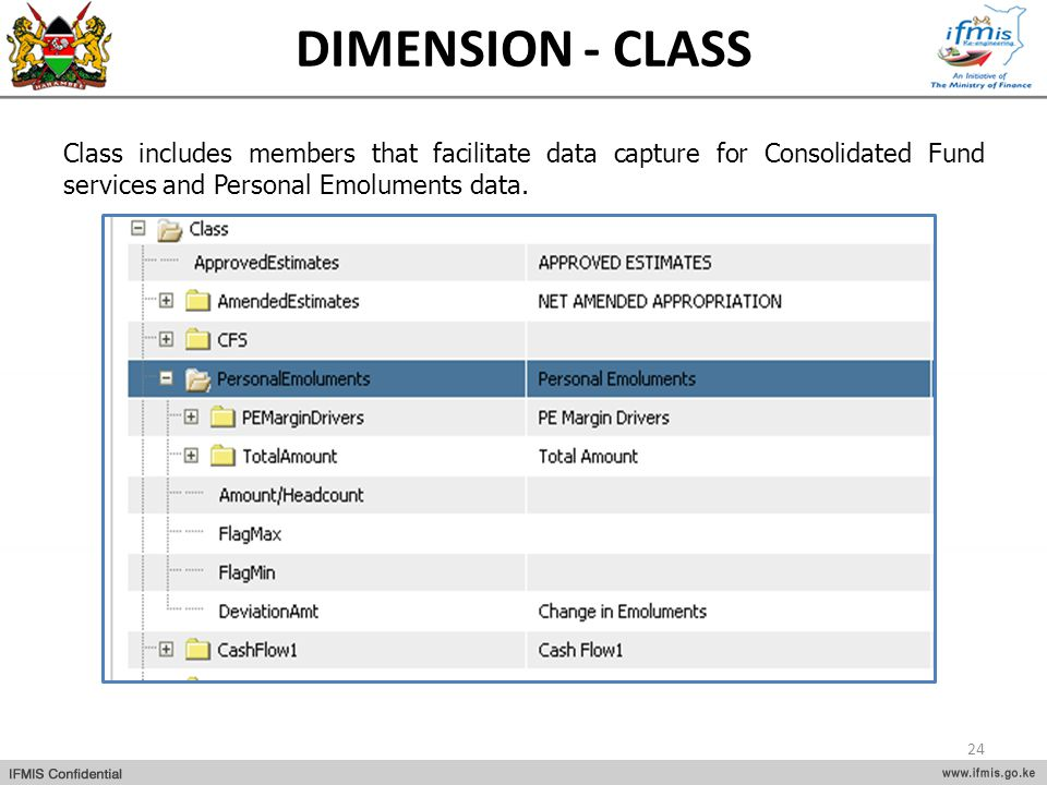 DIMENSION - CLASS Class includes members that facilitate data capture for Consolidated Fund services and Personal Emoluments data.