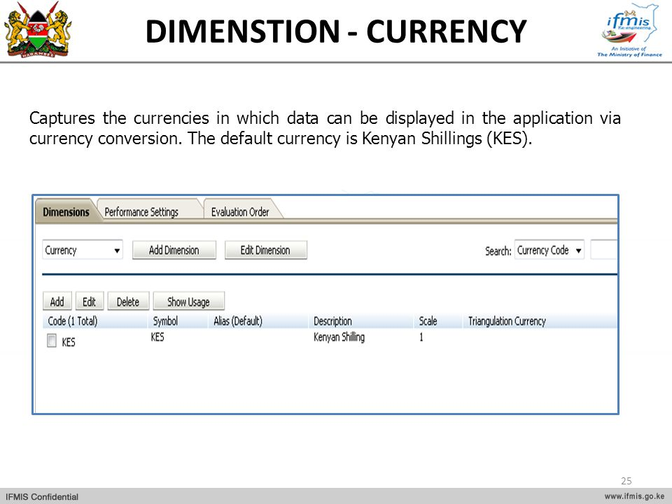 DIMENSTION - CURRENCY