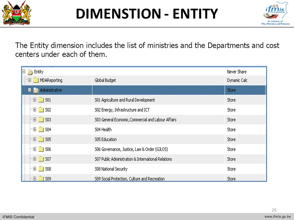 DIMENSTION - ENTITY The Entity dimension includes the list of ministries and the Departments and cost centers under each of them.