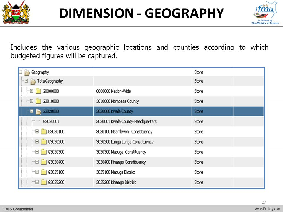 DIMENSION - GEOGRAPHY Includes the various geographic locations and counties according to which budgeted figures will be captured.