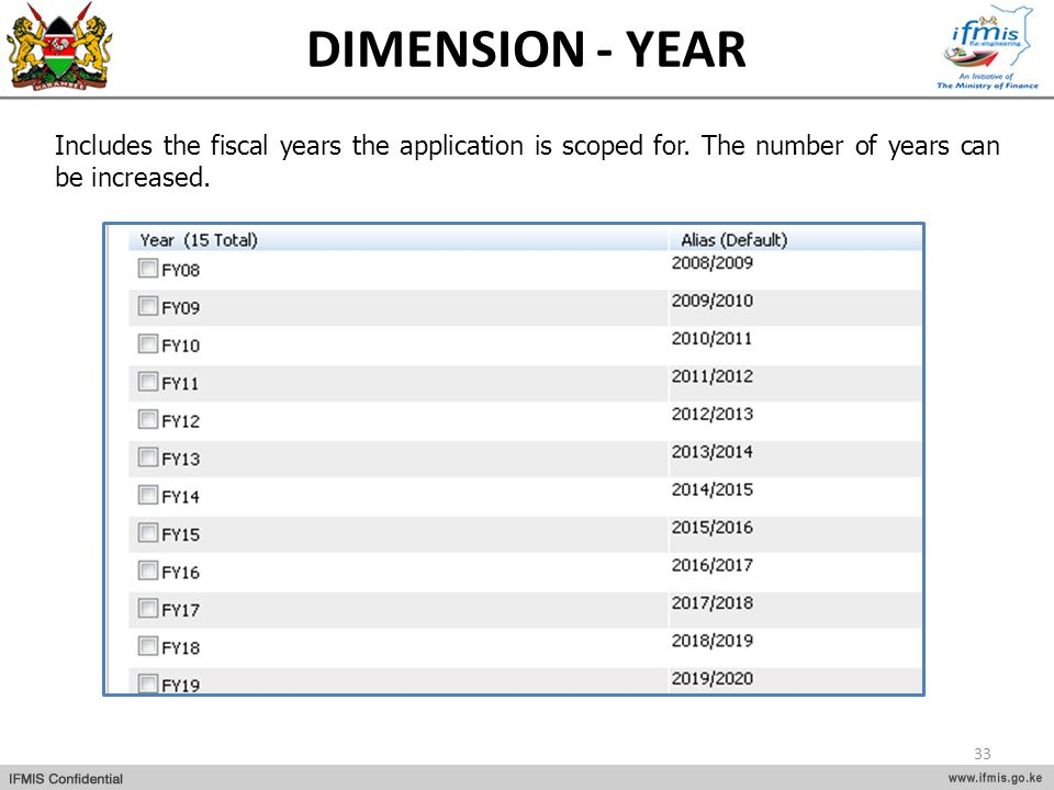 DIMENSION - YEAR Includes the fiscal years the application is scoped for.