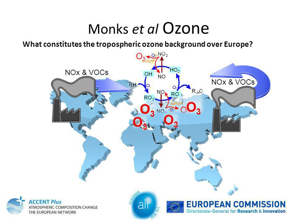 Monks et al Ozone What constitutes the tropospheric ozone background over Europe NOx & VOCs. NOx & VOCs.