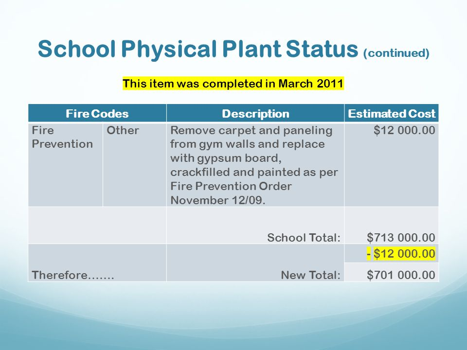 School Physical Plant Status (continued) This item was completed in March 2011