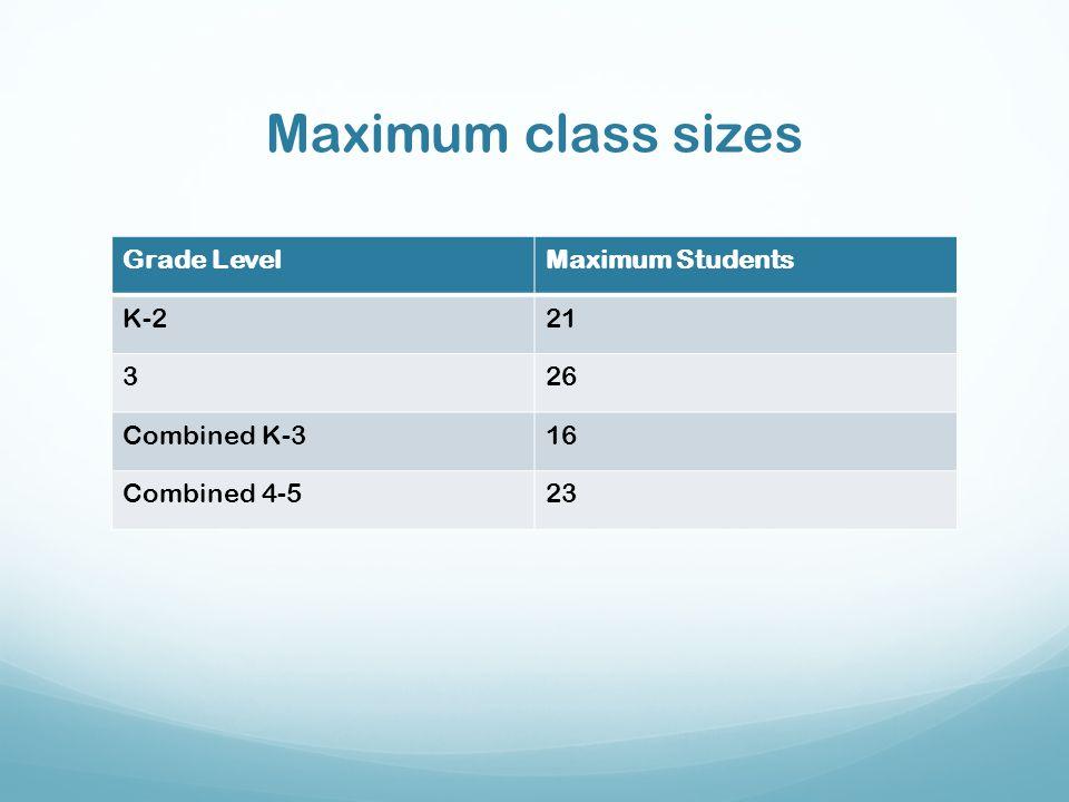 Maximum class sizes Grade Level Maximum Students K-2 21 3 26