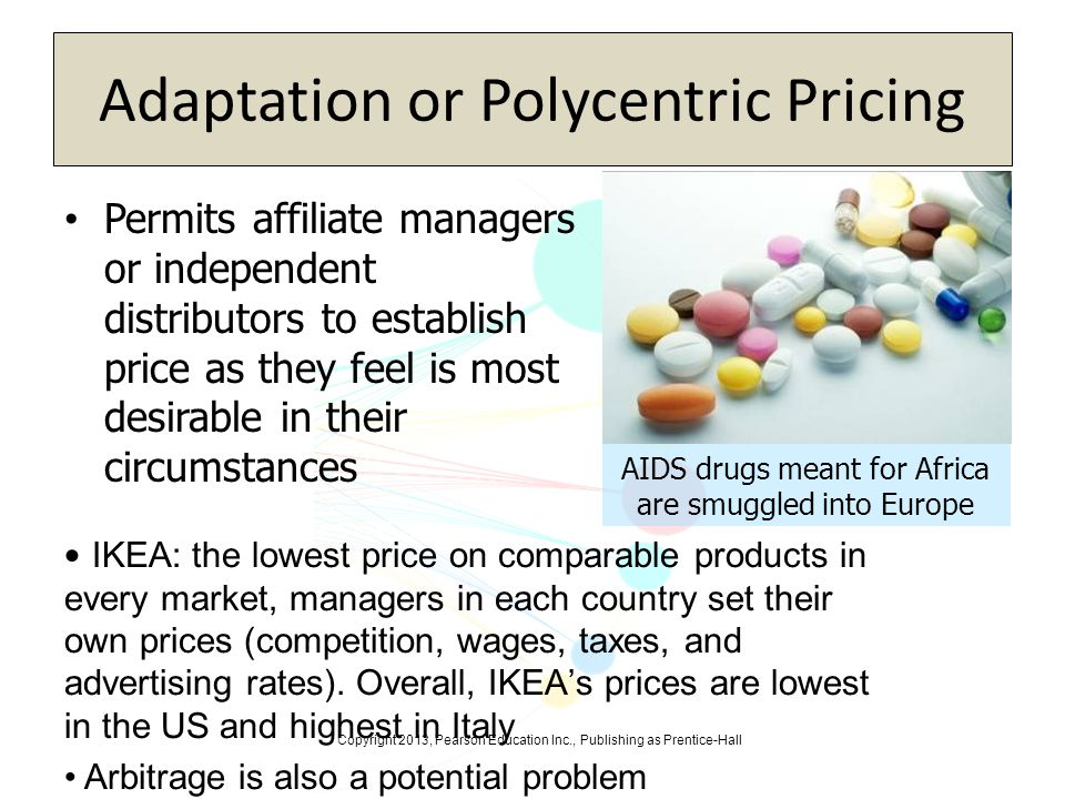 Adaptation or Polycentric Pricing