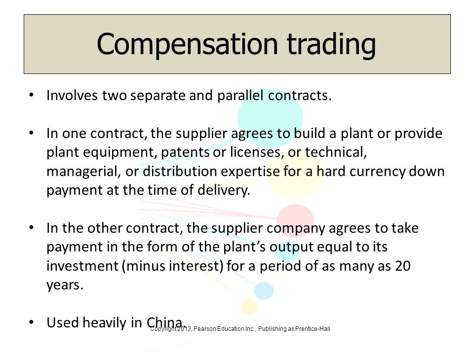 Compensation trading Involves two separate and parallel contracts.