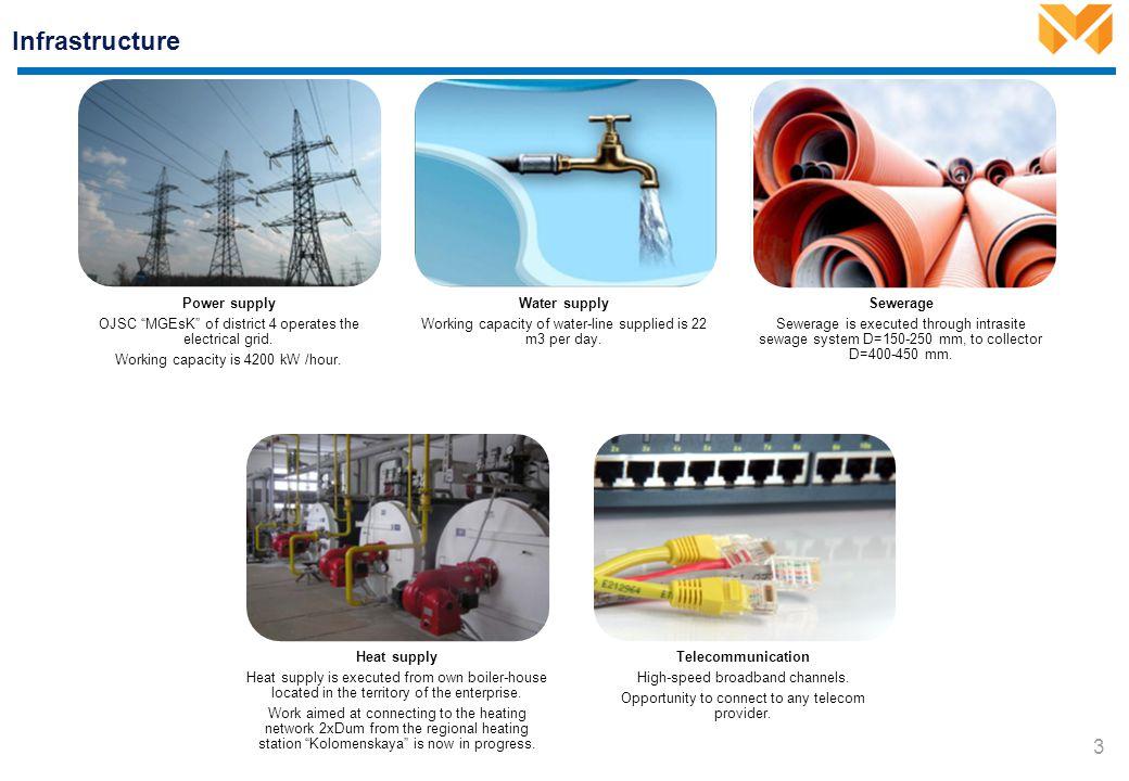 Advantages of Technological park Mosgormash