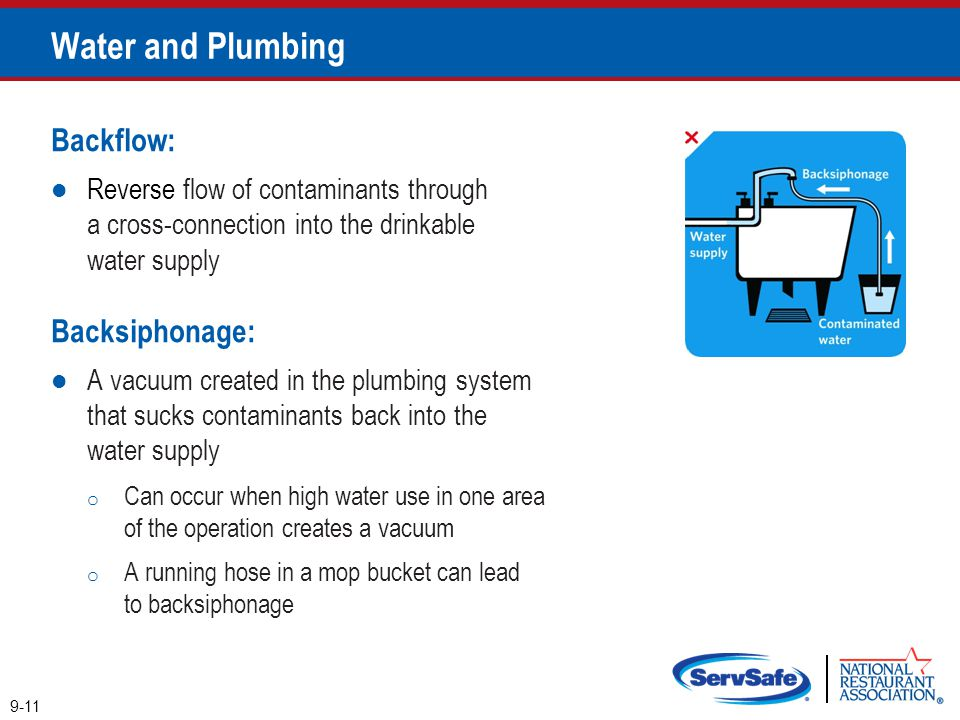 Water and Plumbing Backflow: Backsiphonage: